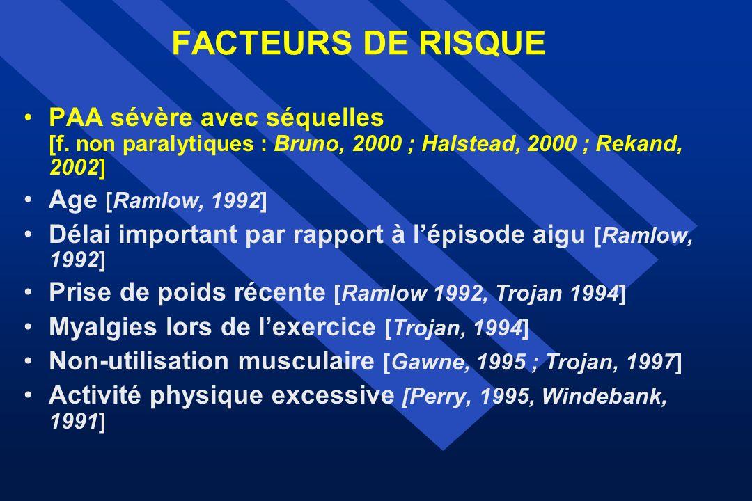 FACTEURS DE RISQUE PAA sévère avec séquelles [f. non paralytiques : Bruno, 2000 ; Halstead, 2000 ; Rekand, 2002]